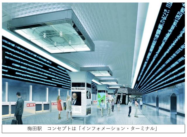 反対署名2万人分を提出 大阪メトロの駅改装案に 記事元:産経ニュース 2019年2月13日