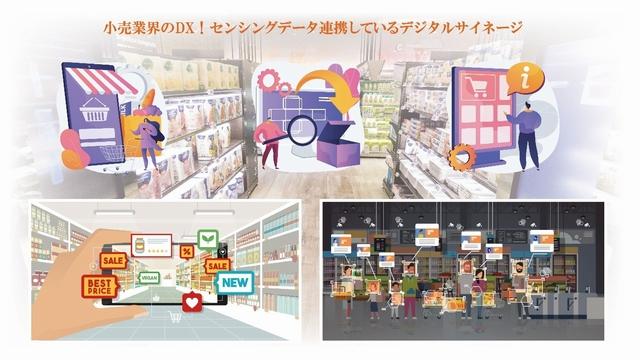 小売業界のDX!センシングデータ連携しているデジタルサイネージ